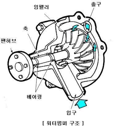 Aircraft Wiring Diagram Symbols likewise Centrifugal Pumps besides Wiring Diagram For 4210 furthermore 2011 10 01 archive additionally Variable Air Volume Unit Diagram. on fire pump schematic