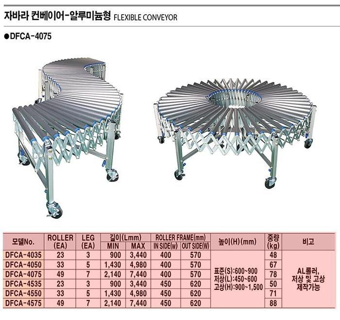 자바라컨베이어 DFCA-4035 (알루미늄형) 대화콘베어 제조사의 단품기계/컨베이어 판매 및 가격 소개