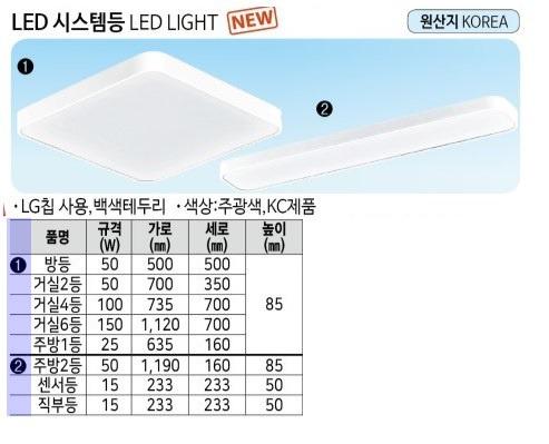 LED시스템직부등 15W (233x233x50mm) 보승 제조업체의 전기전설/조명기구 가격비교 및 판매정보 소개